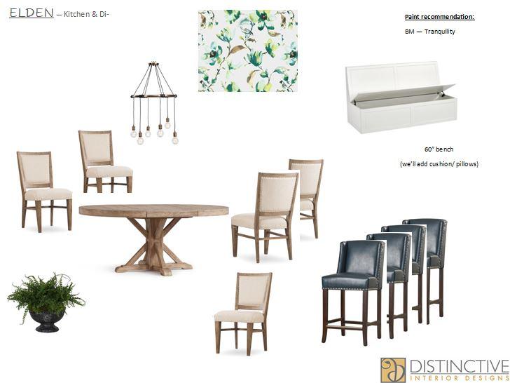 Kitchen Design Deck page